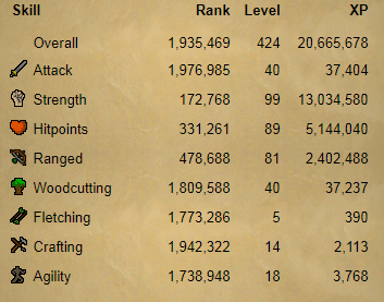 OSRS account combat level 67 ID#20190226TD67B