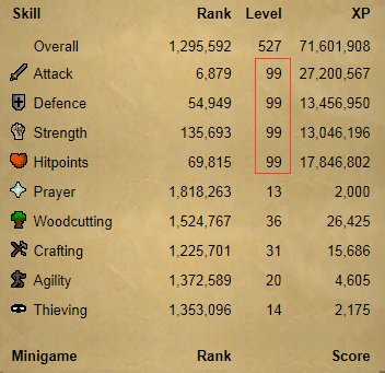 OSRS account combat level 115 ID# ACCOUNT999999 best sale